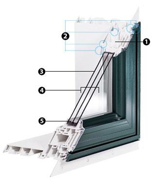 Spaccato tecnico che descrive le soluzioni adottate per garantire il risparmio energetico delle finestre e degli infissi